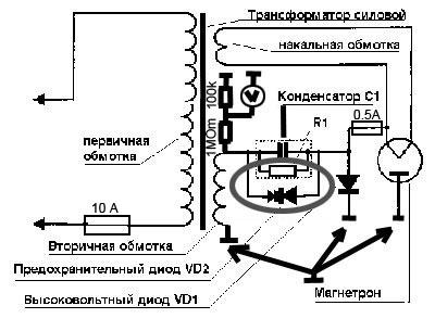 Микроволновая печь схема